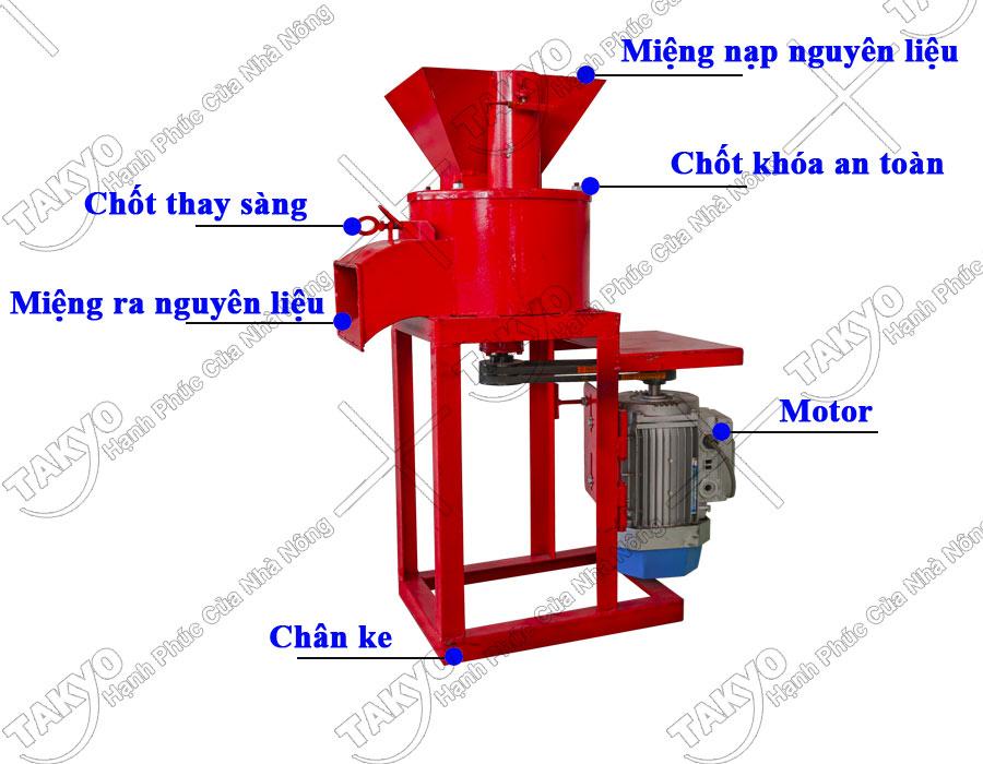 1-Cấu tạo máy băm nghiền đa năng Takyo TK 30