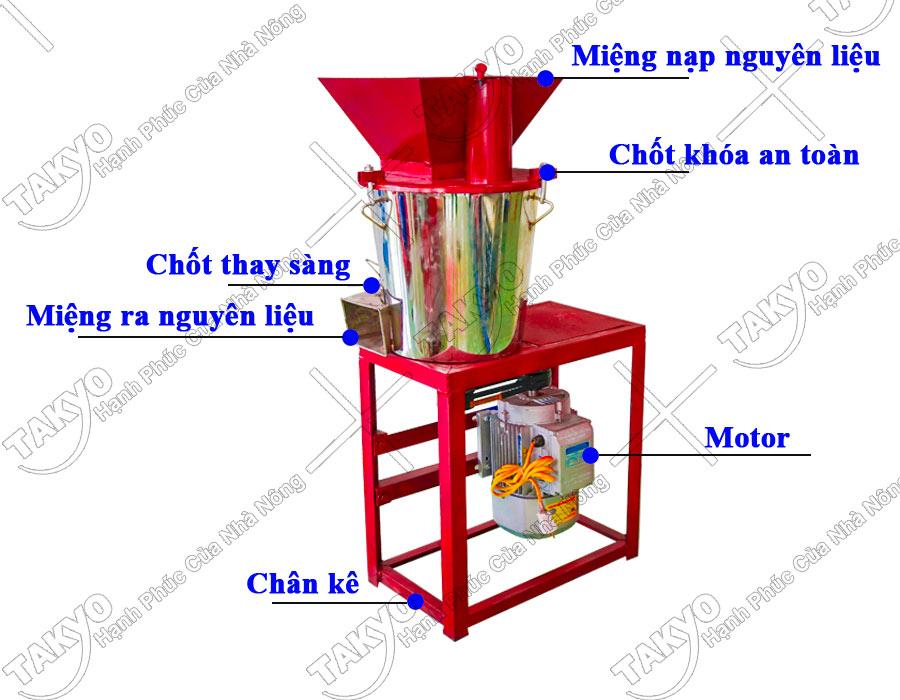 Cấu tạo máy băm nghiền đa năng inox Takyo TK 22