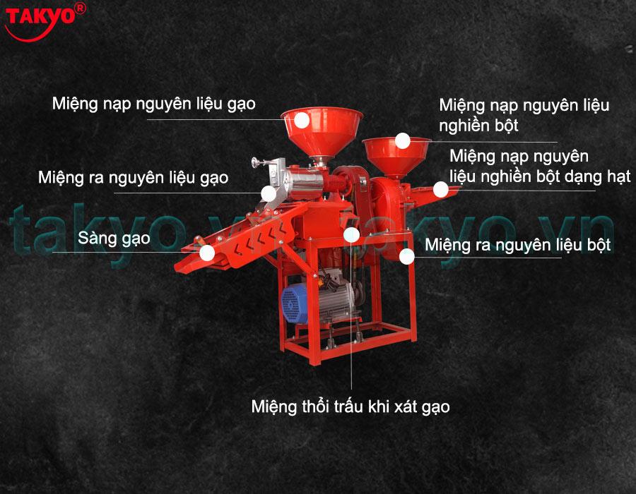 1-Cấu tạo máy xát gạo Takyo TK 555