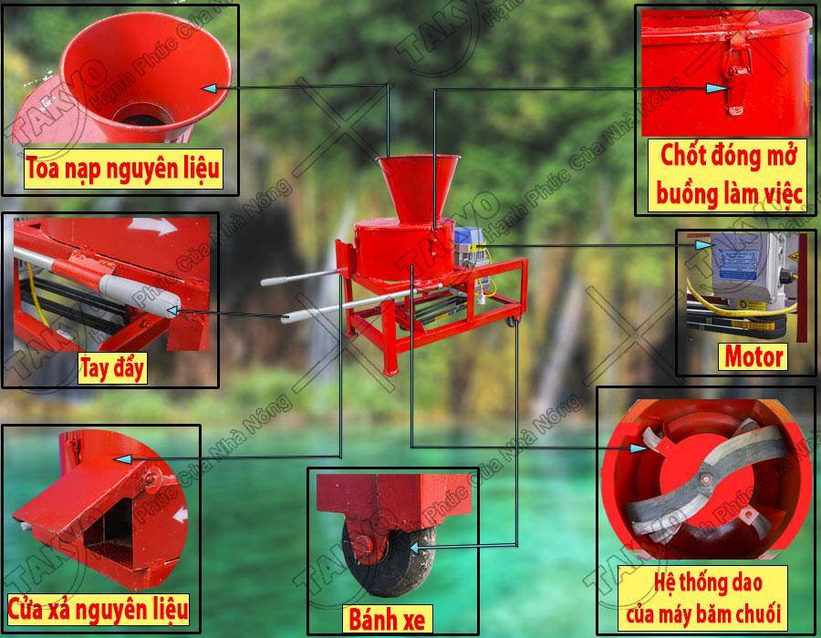 Cấu tạo của máy băm chuối Takyo TK3000